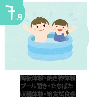 7月 プール開き・七夕祭り・収穫体験・給食試食会