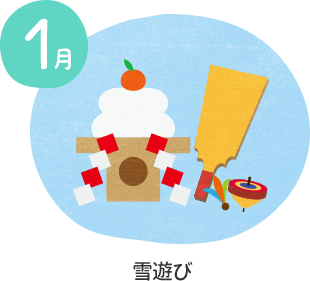 1月 雪遊び・発表会